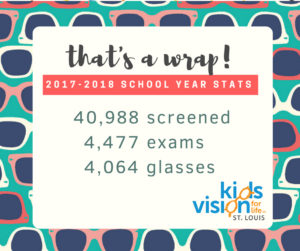 2017 2018 school year stats kids vision for life st louis